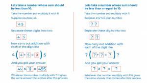 mathematics tricks